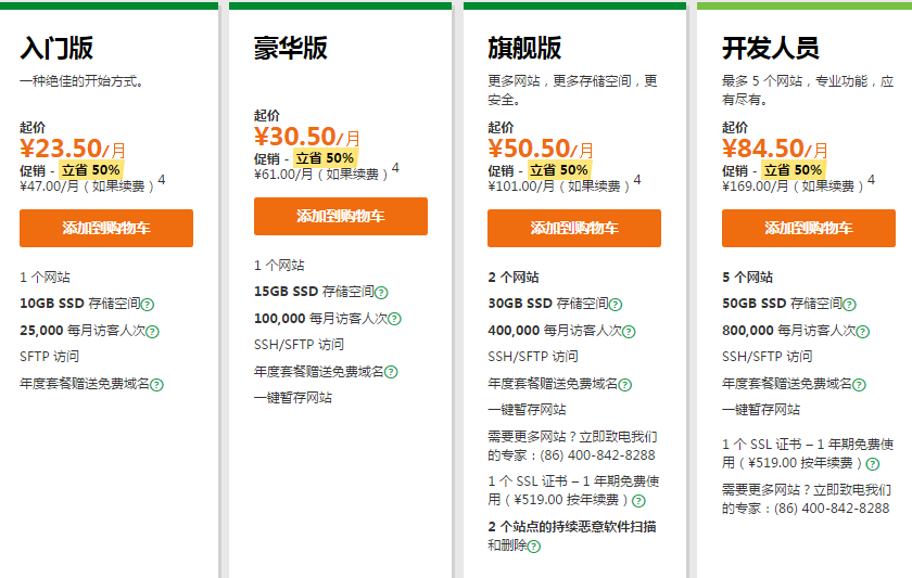 GoDaddy WordPress主机配置与价格